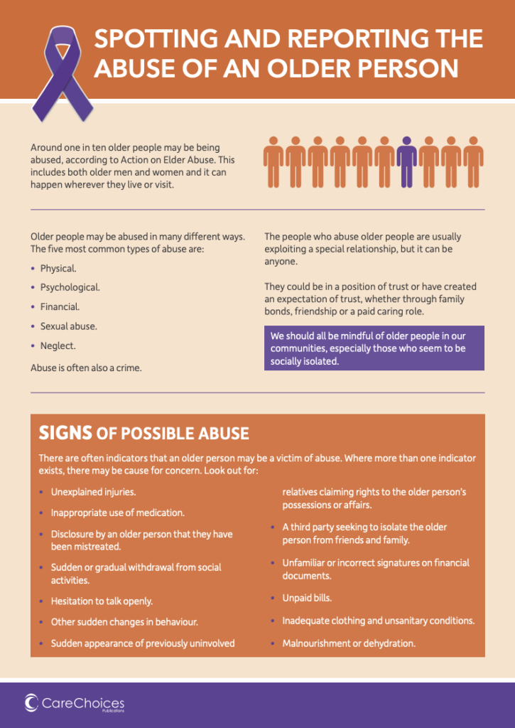 Spotting Signs of Abuse